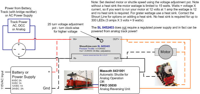 Run a loco, tram or trolley via an Massoth, PIKO or LGB auto-reverse module using the SL-8453003 to set the speed and power from any source up to 30 volts!